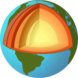 Earths layers facts about the earths mantle for kids layers of the earth ccuart Images