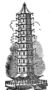 Porcelain-Tower-of-Nanjing