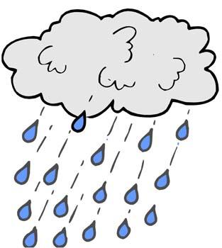 Rain-weather